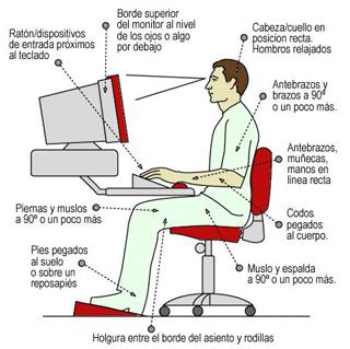 Ergonom a en la oficina prevenci n de riesgos laborales for Prevencion de riesgos laborales en la oficina