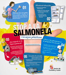 Stop a la Salmonela