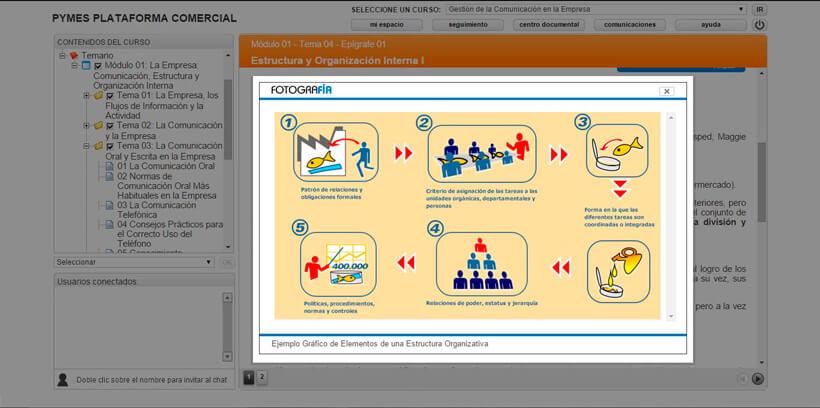 COMUNICACIÓN EN LA EMPRESA - Centro de Formación Nacional