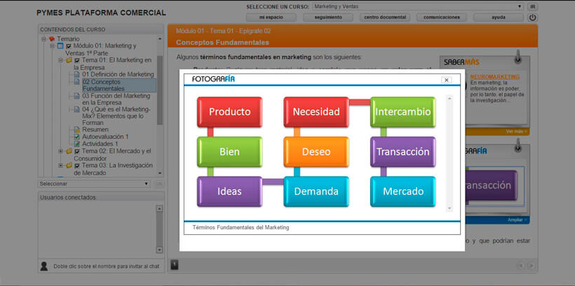 MARKETING Y VENTAS - Pymes Plataforma Comercial
