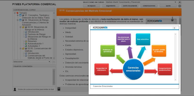 PREVENCIÓN DEL MALTRATO INFANTIL - Pymes Plataforma Comercial