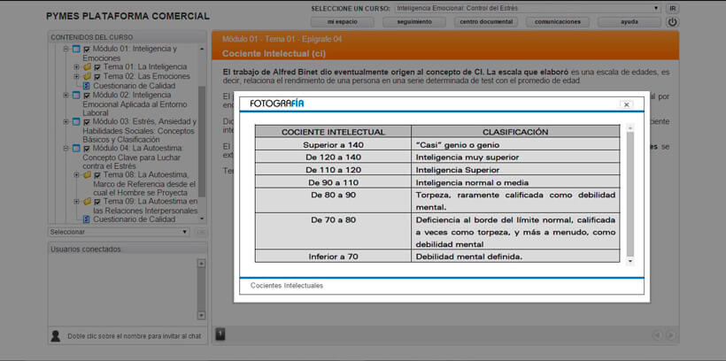 CONTROL DEL ESTRÉS - Pymes Plataforma Comercial