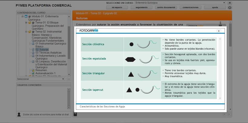 ENFERMERÍA QUIRÚRGICA - Pymes Plataforma Comercial