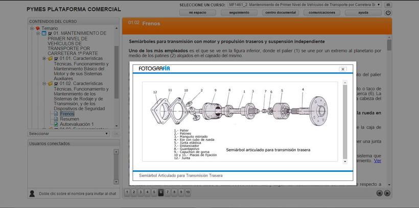 VEHÍCULOS DE TRANSPORTE POR CARRETERA - Pymes Plataforma Comercial