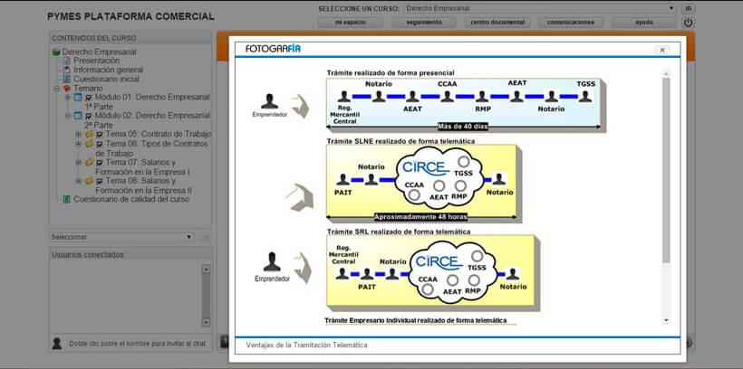 DERECHO EMPRESARIAL - Pymes Plataforma Comercial