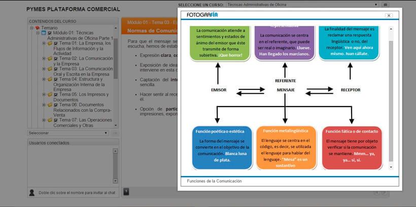 TÉCNICAS ADMINISTRATIVAS DE OFICINA - Pymes Plataforma Comercial